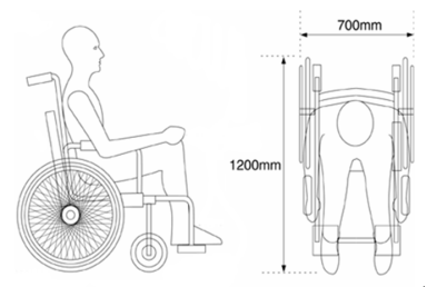 These Are Maximum Dimensions Allowed For Wheelchairs And Scooters If  Travelling On The Train. If Your Wheelchair Or Motorised Scooter Exceed Any  Of These ...